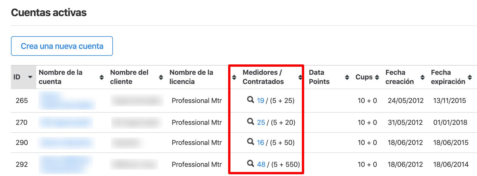 parametros_datapointsplataformaGE_2.png