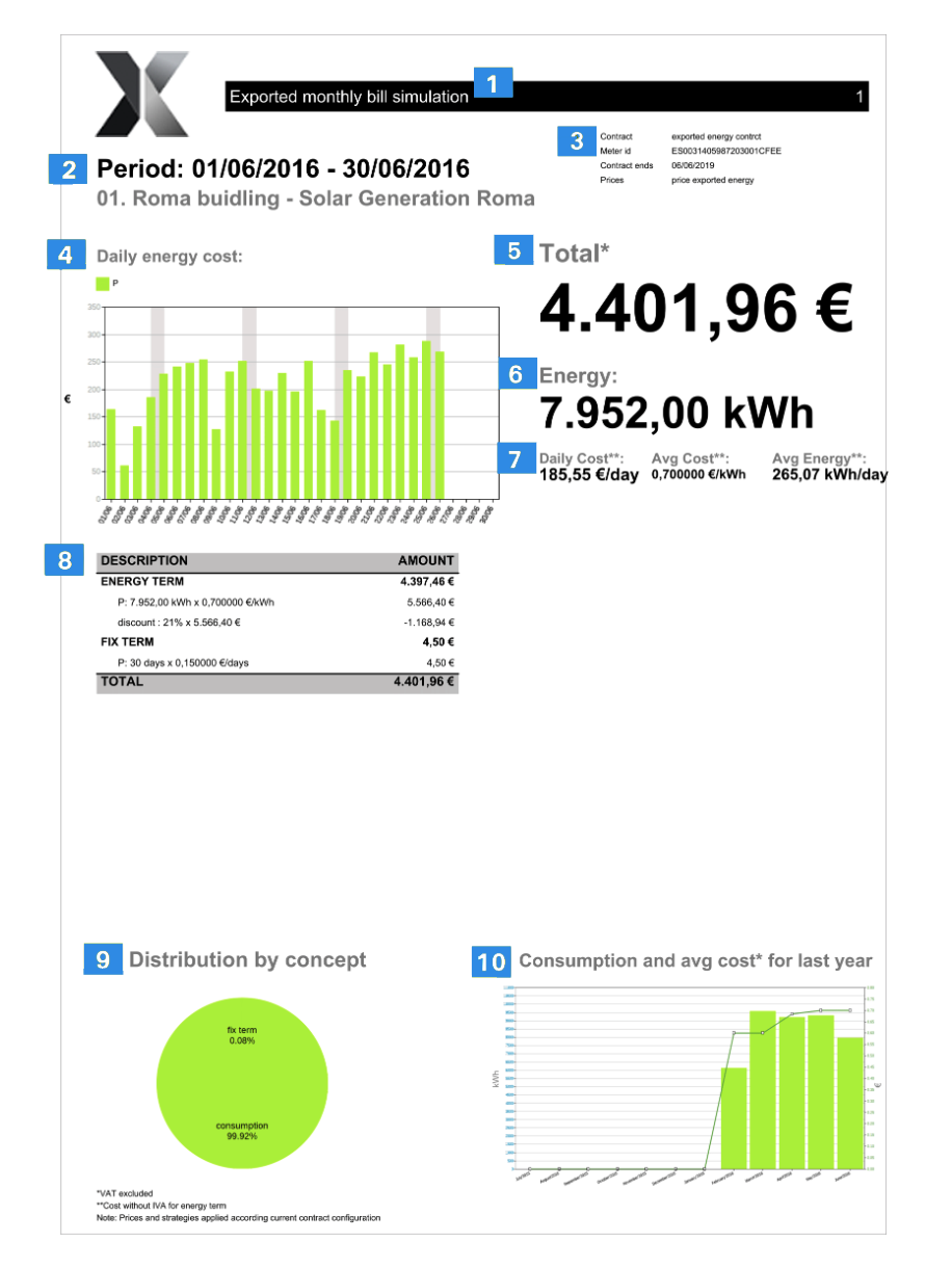 dexma-exported-electricity-bill-simulation-report-1.png