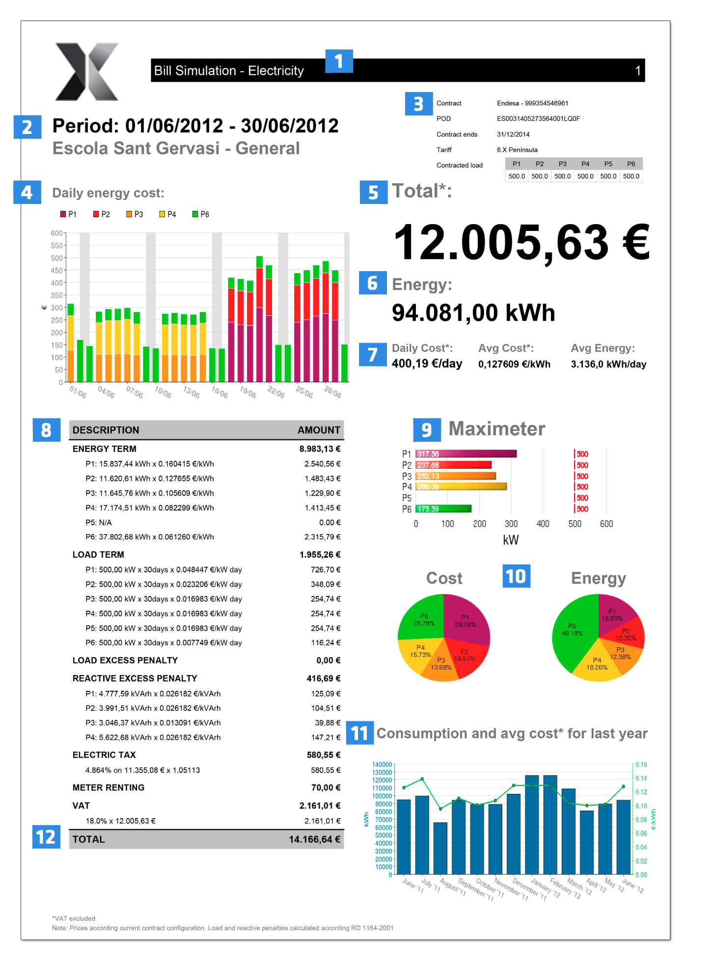 dexma-electricity-bill-simulation-report-1.png