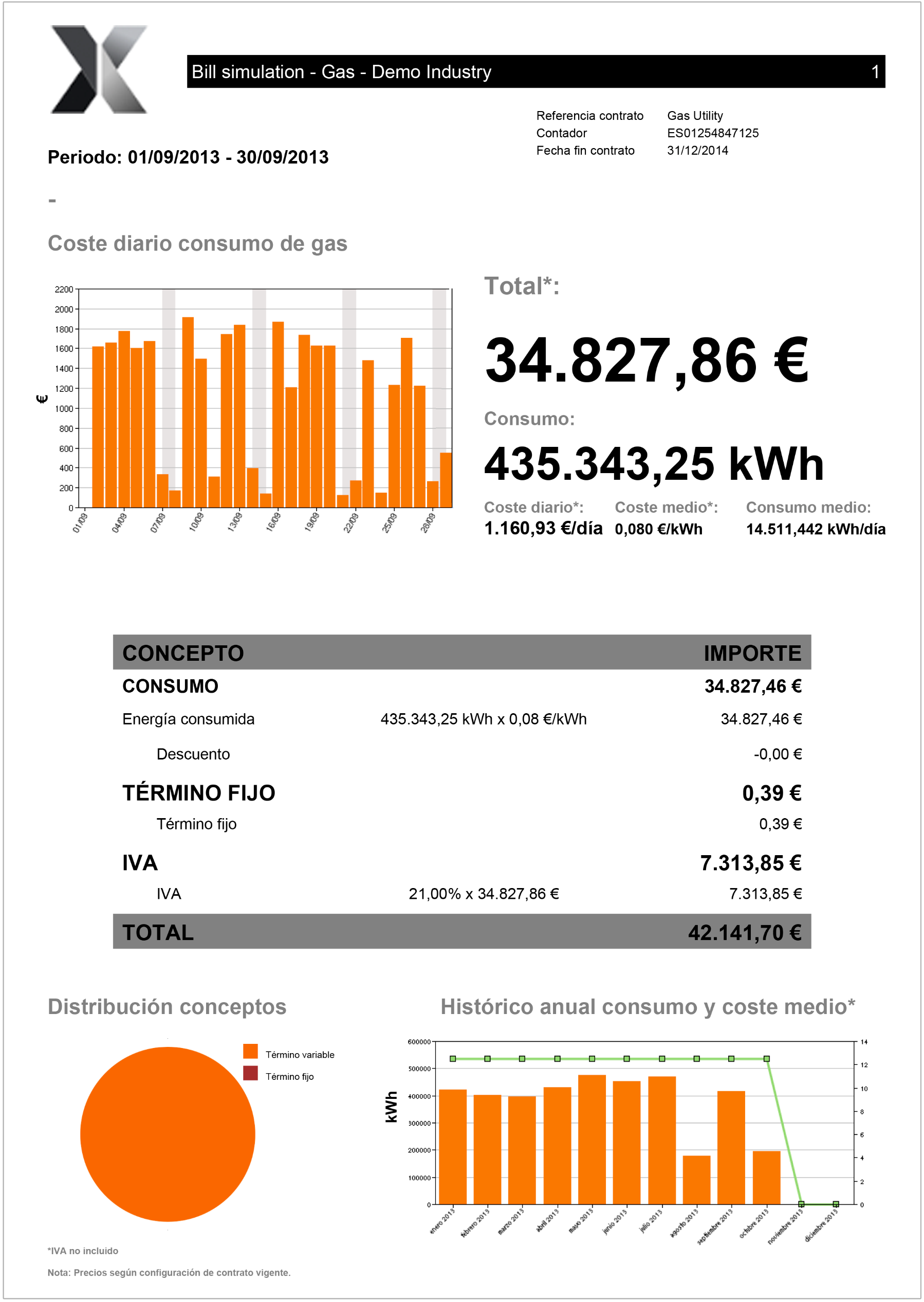 dexma-gas-bill-simulation-report-1.png
